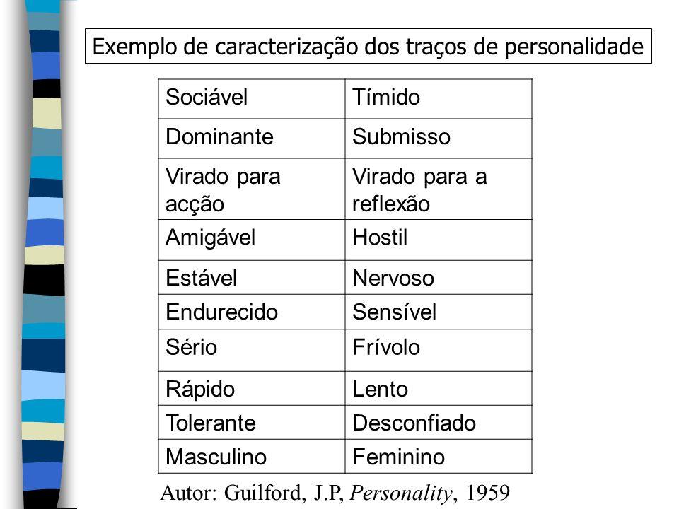 Exemplo de caracterização dos traços de personalidade