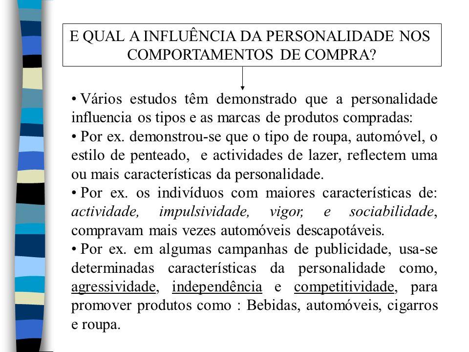 E QUAL A INFLUÊNCIA DA PERSONALIDADE NOS COMPORTAMENTOS DE COMPRA