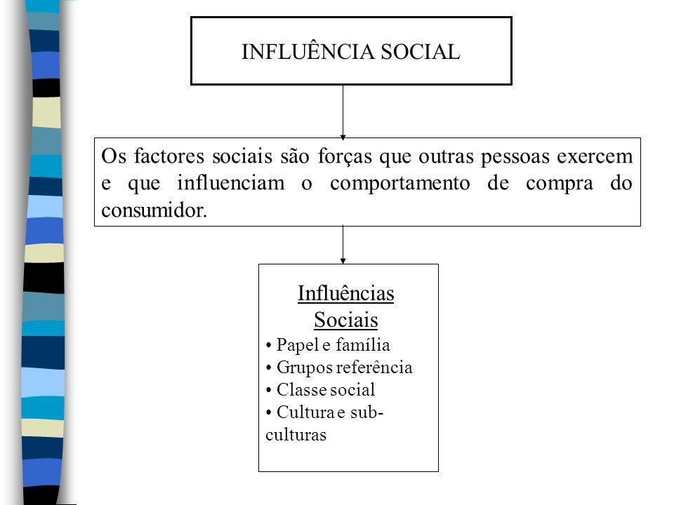 INFLUÊNCIA SOCIAL Os factores sociais são forças que outras pessoas exercem e que influenciam o comportamento de compra do consumidor.