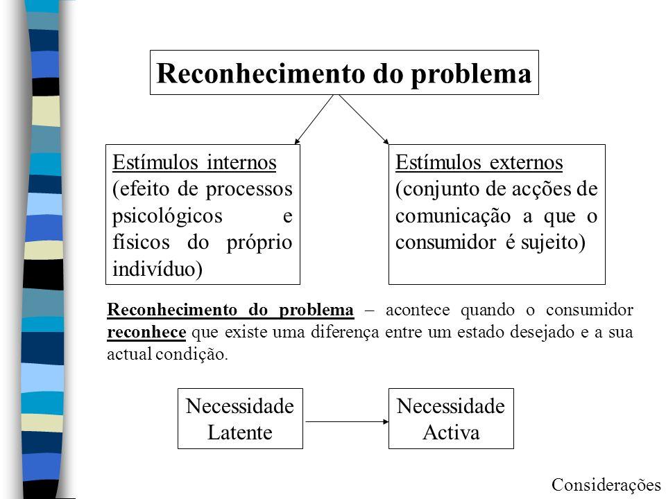 Reconhecimento do problema