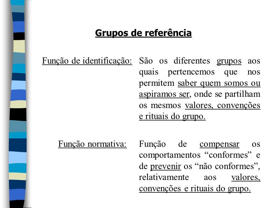 Grupos de referência Função de identificação: