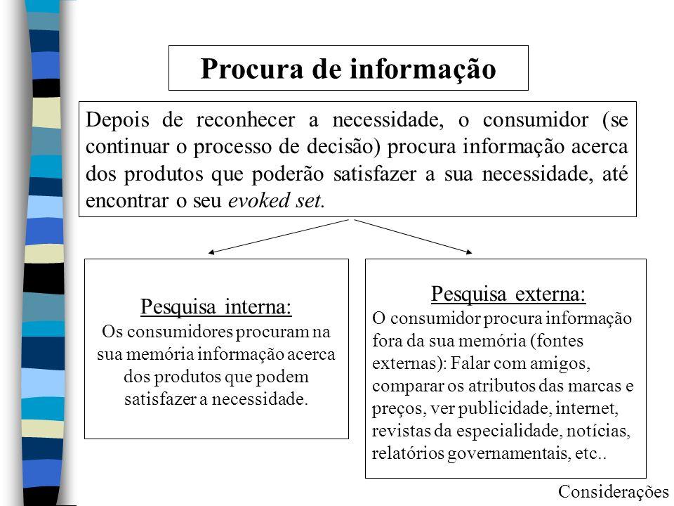 Procura de informação