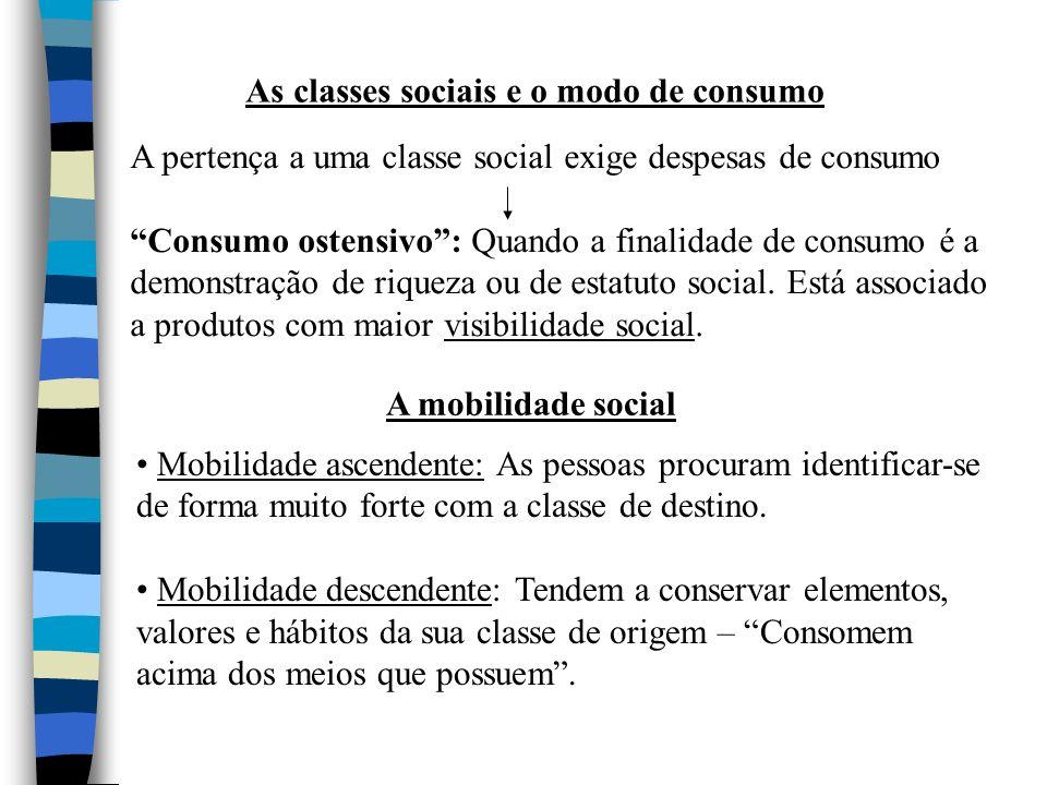 As classes sociais e o modo de consumo