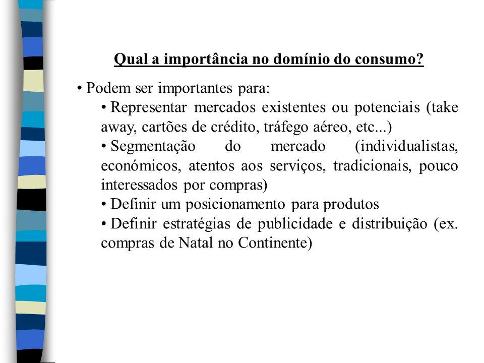 Qual a importância no domínio do consumo
