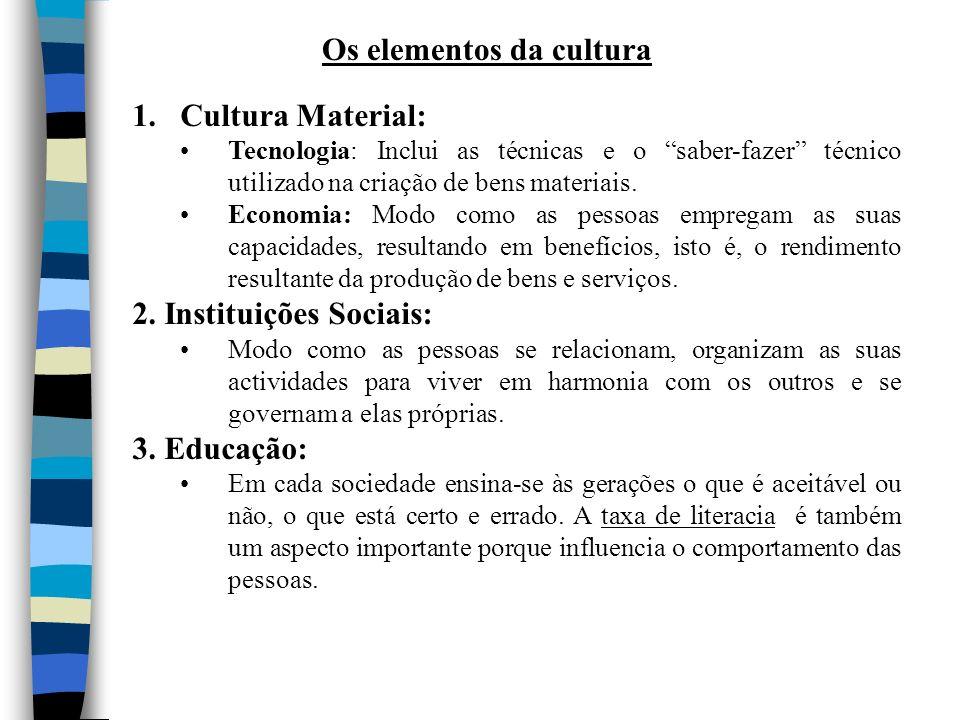 Os elementos da cultura