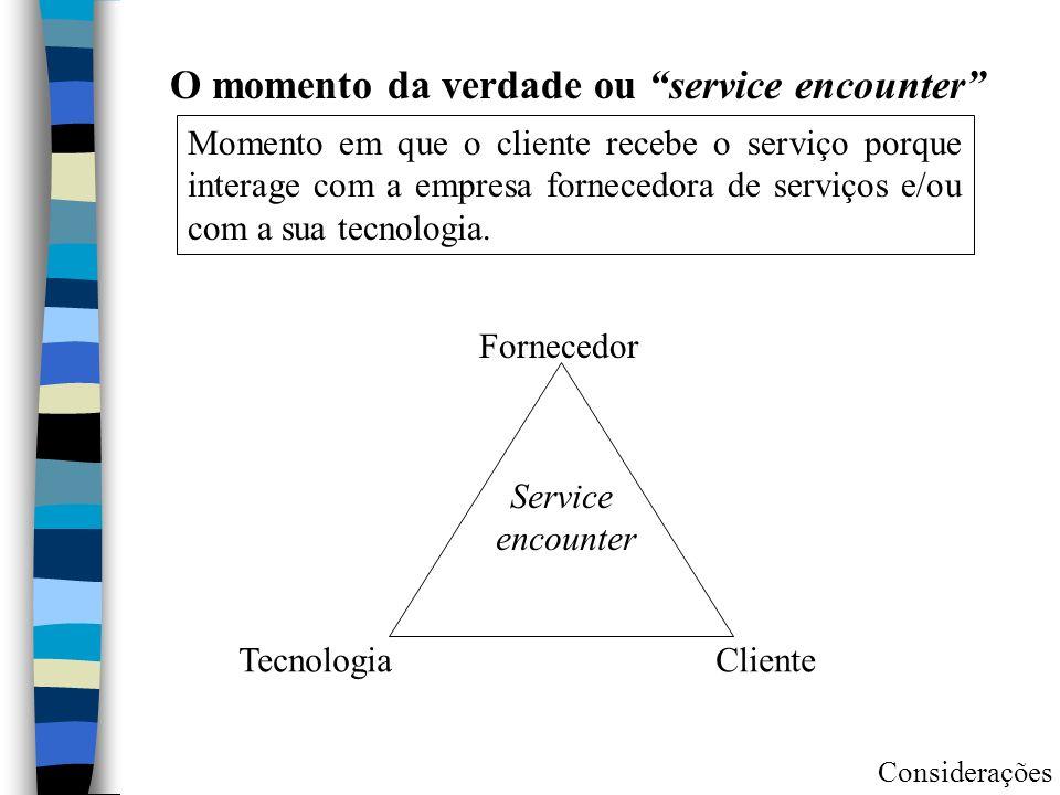 O momento da verdade ou service encounter