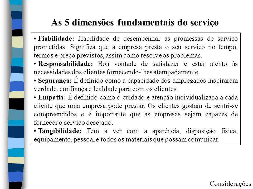 As 5 dimensões fundamentais do serviço