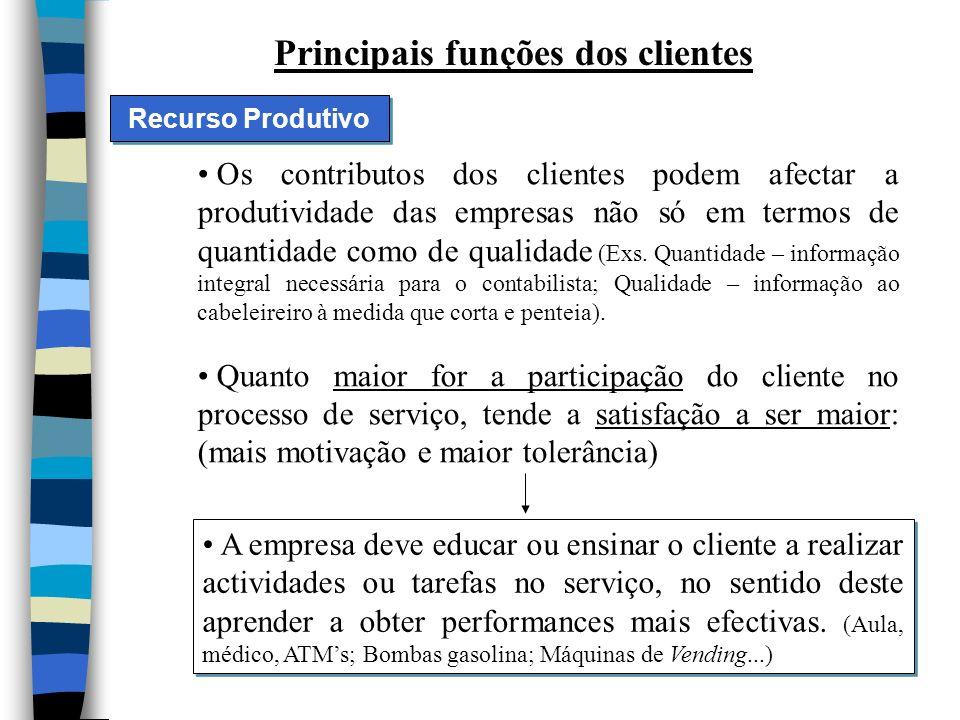 Principais funções dos clientes