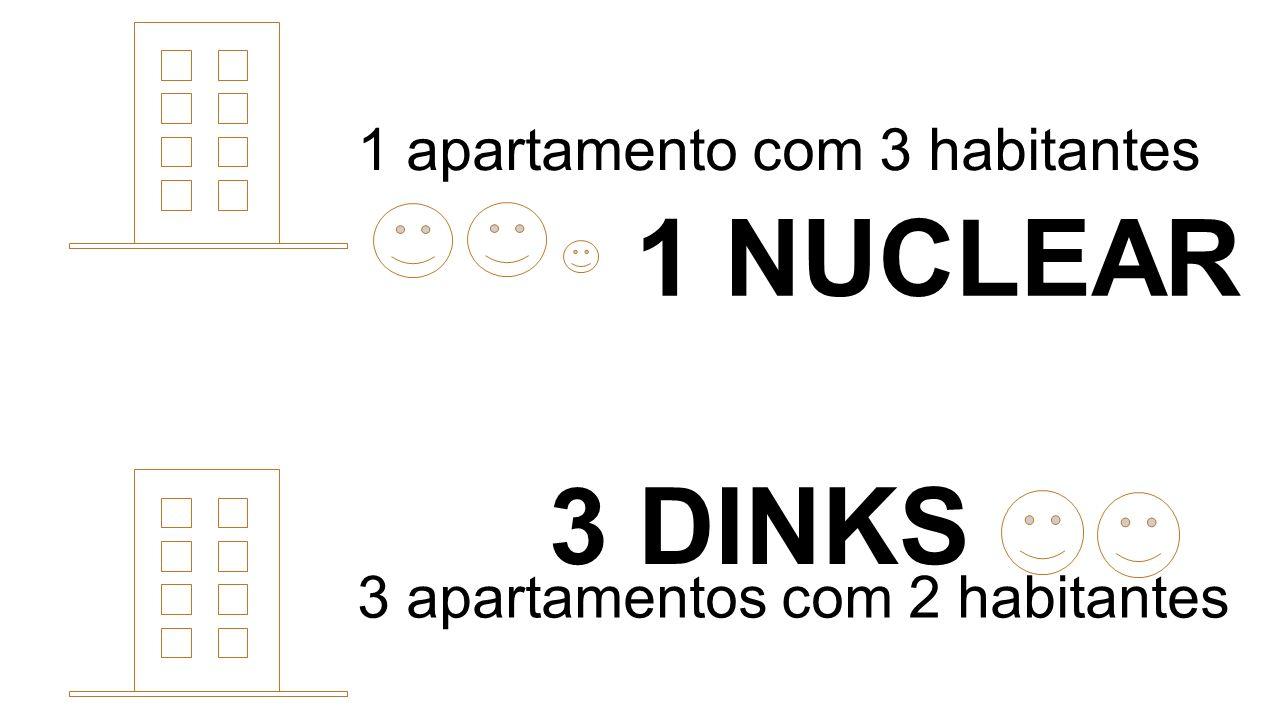 1 NUCLEAR 3 DINKS 1 apartamento com 3 habitantes