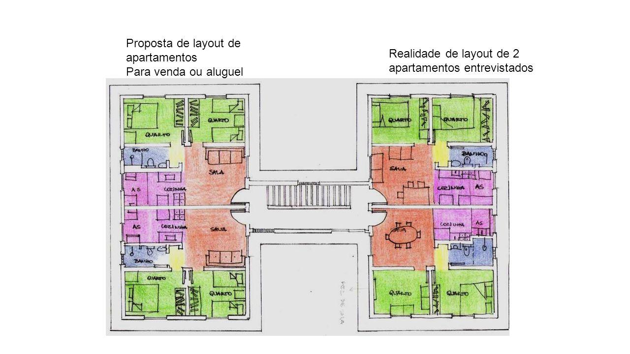 Proposta de layout de apartamentos