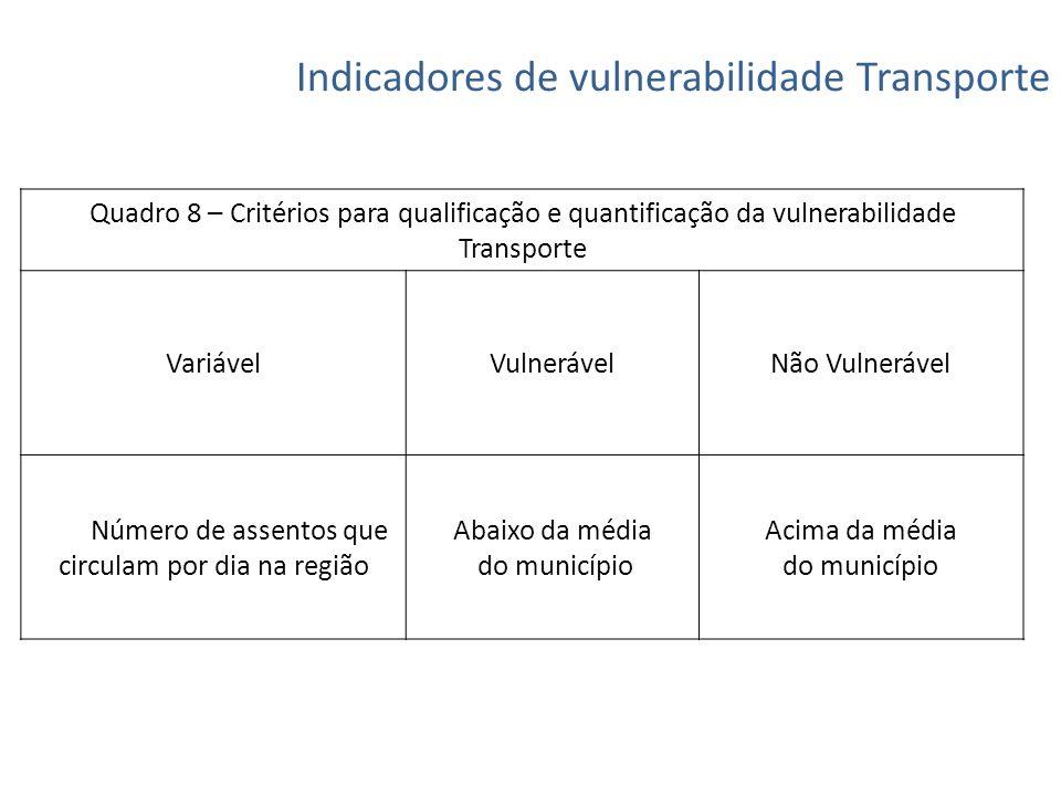Indicadores de vulnerabilidade Transporte