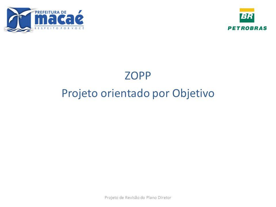 ZOPP Projeto orientado por Objetivo