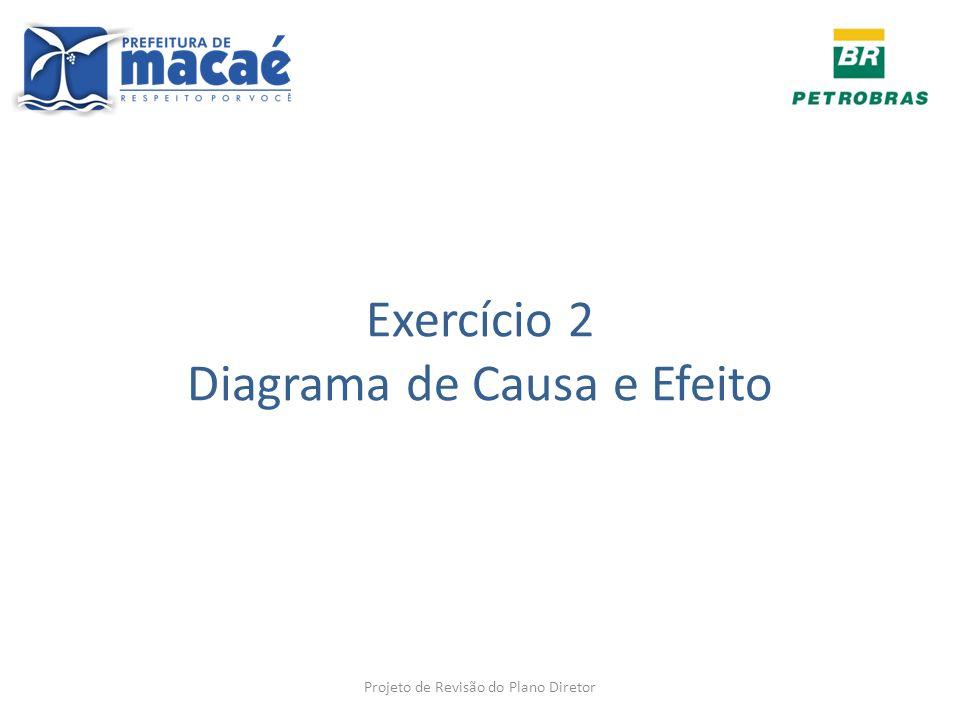 Exercício 2 Diagrama de Causa e Efeito