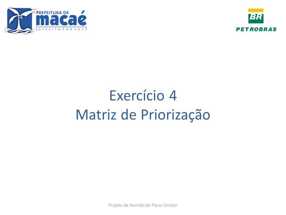 Exercício 4 Matriz de Priorização