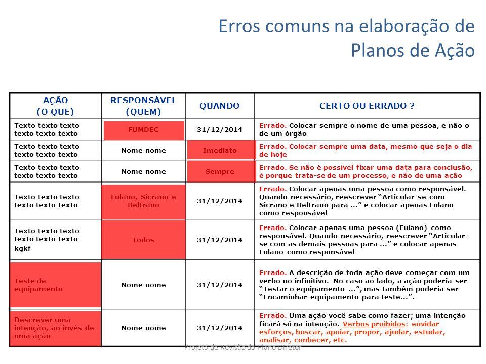 Erros comuns na elaboração de Planos de Ação