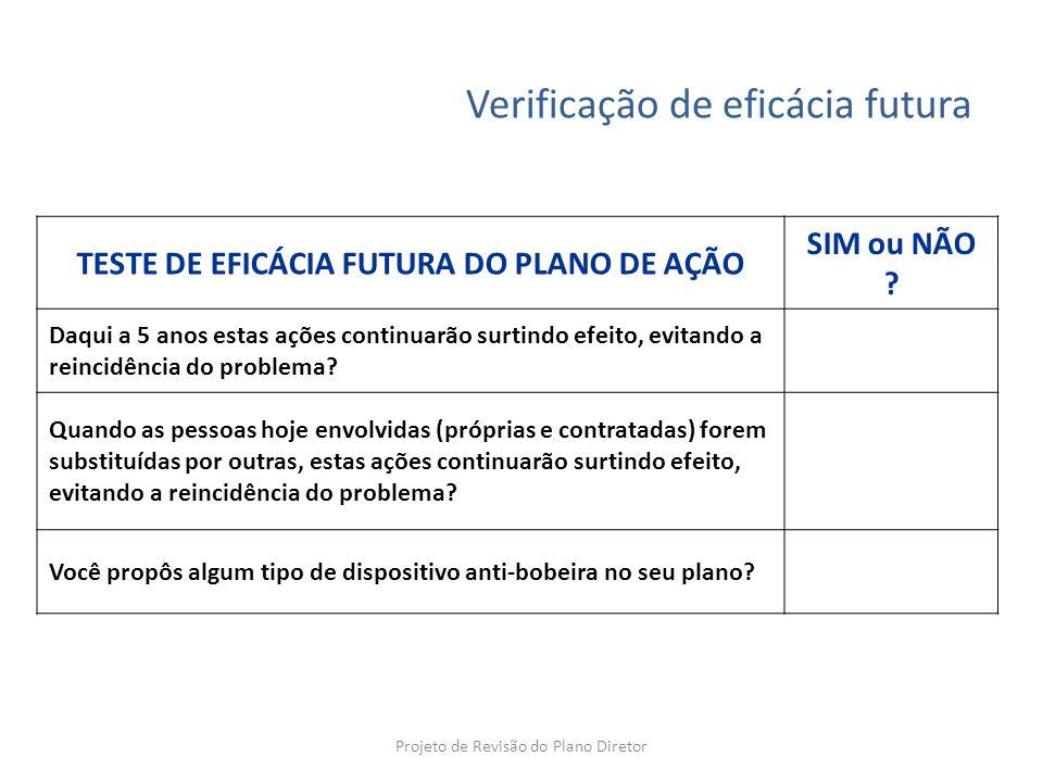 TESTE DE EFICÁCIA FUTURA DO PLANO DE AÇÃO