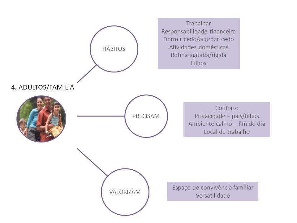 4. ADULTOS/FAMÍLIA Trabalhar Responsabilidade financeira