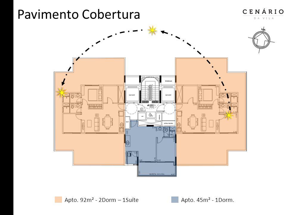 Pavimento Cobertura Apto. 92m² - 2Dorm – 1Suíte Apto. 45m² - 1Dorm.