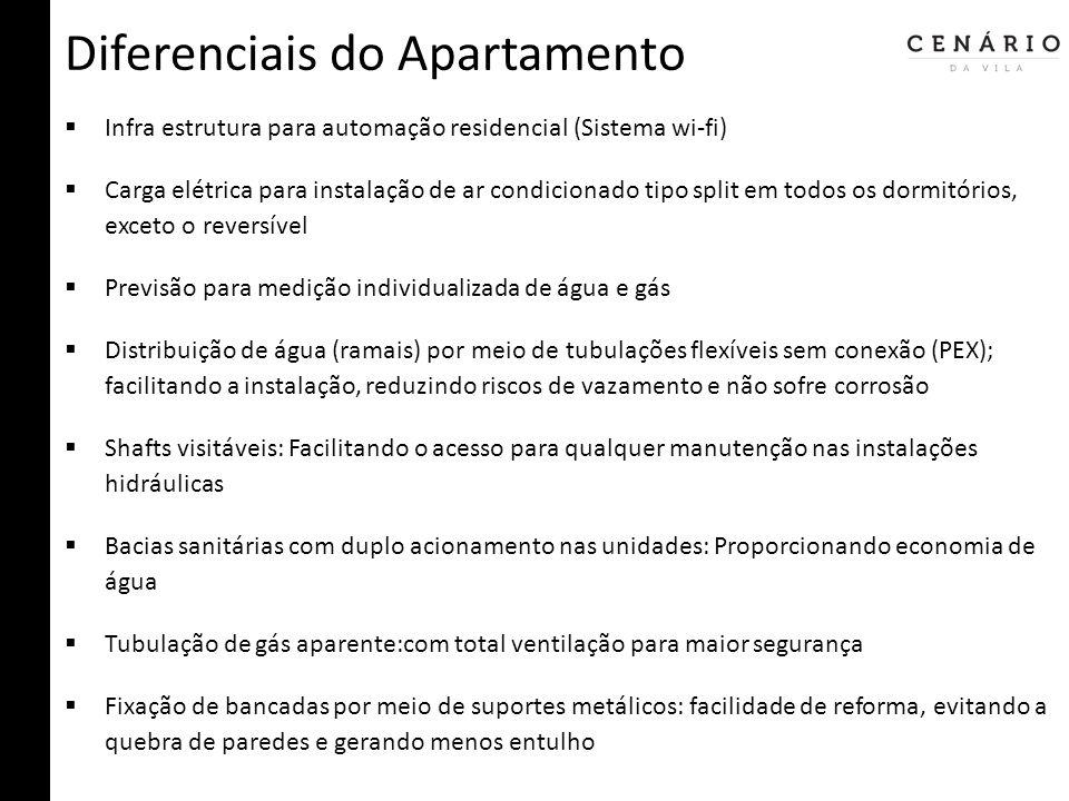 Diferenciais do Apartamento