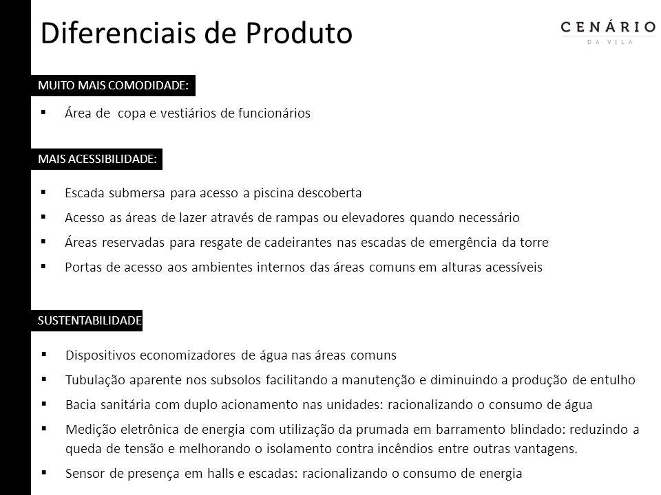Diferenciais de Produto