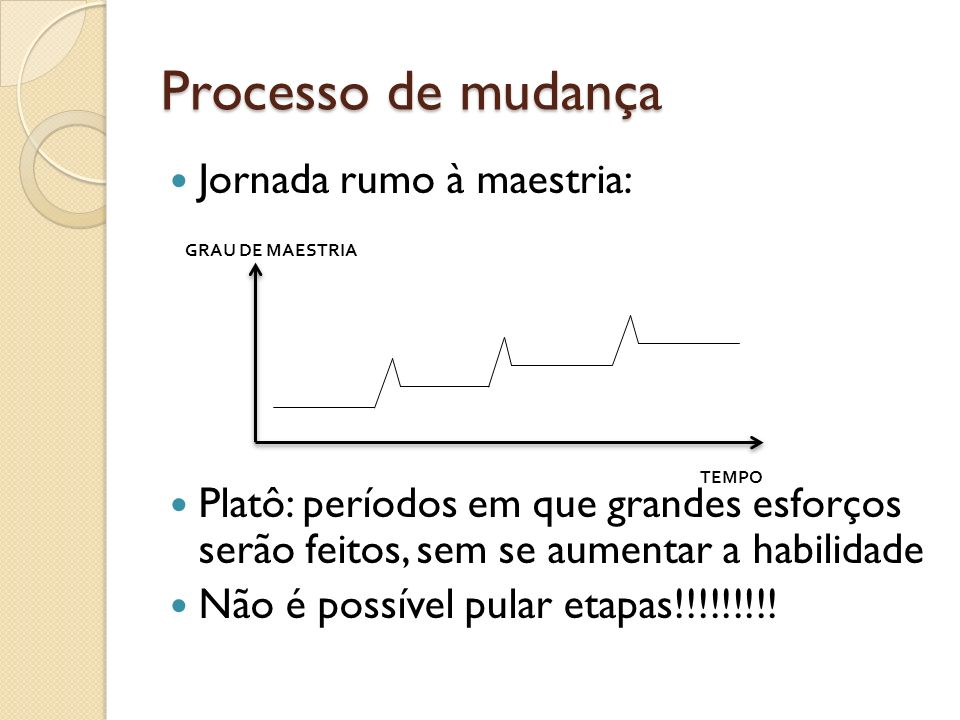 Processo de mudança Jornada rumo à maestria: