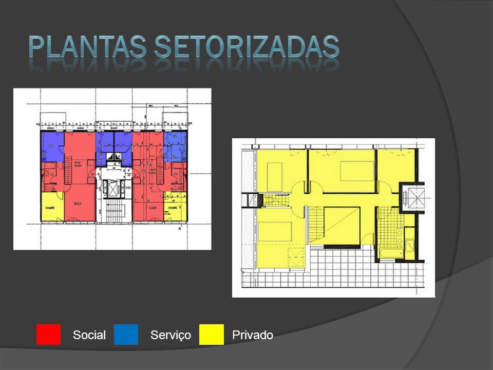 Plantas setorizadas Social Serviço Privado