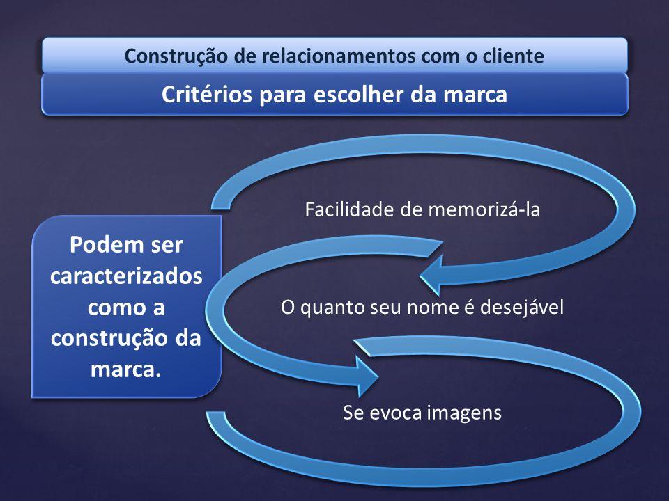 Critérios para escolher da marca
