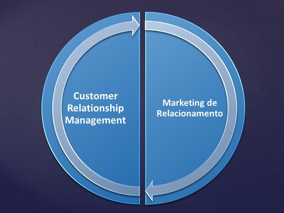 Marketing de Relacionamento Customer Relationship Management
