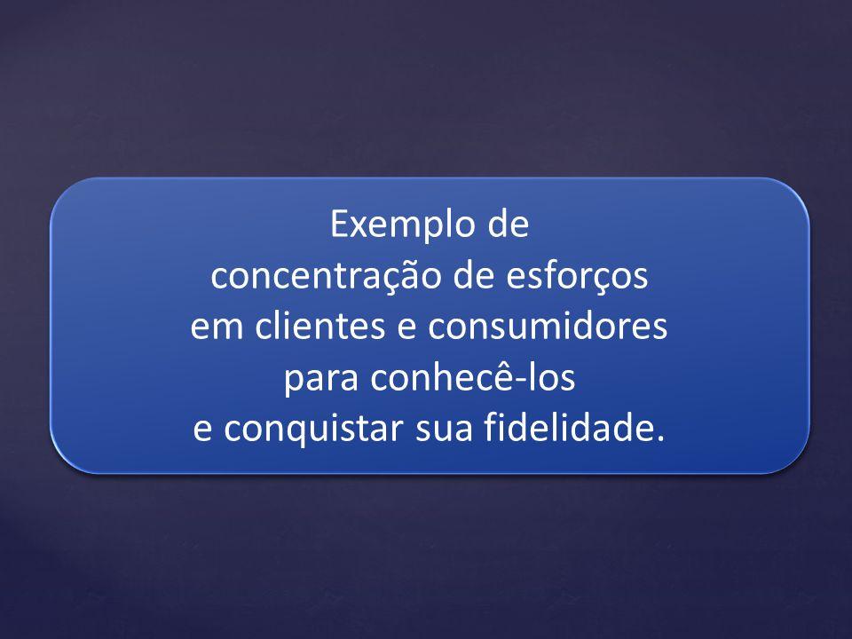concentração de esforços em clientes e consumidores para conhecê-los