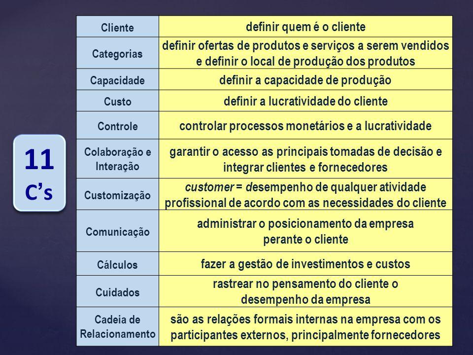 11 C's definir quem é o cliente