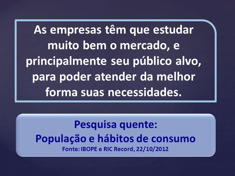 População e hábitos de consumo Fonte: IBOPE e RIC Record, 22/10/2012