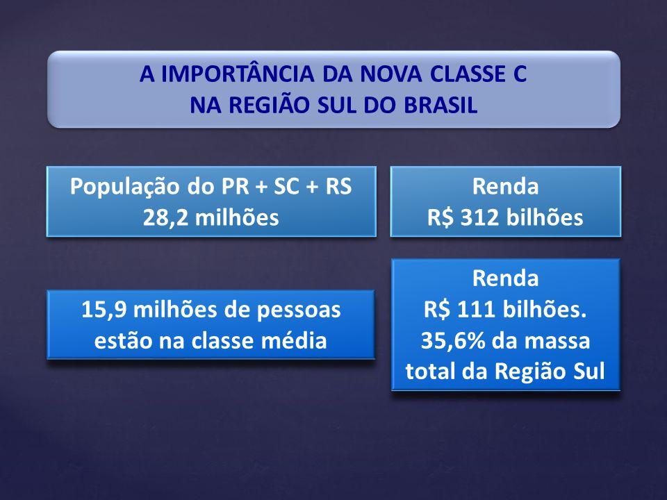 A IMPORTÂNCIA DA NOVA CLASSE C NA REGIÃO SUL DO BRASIL