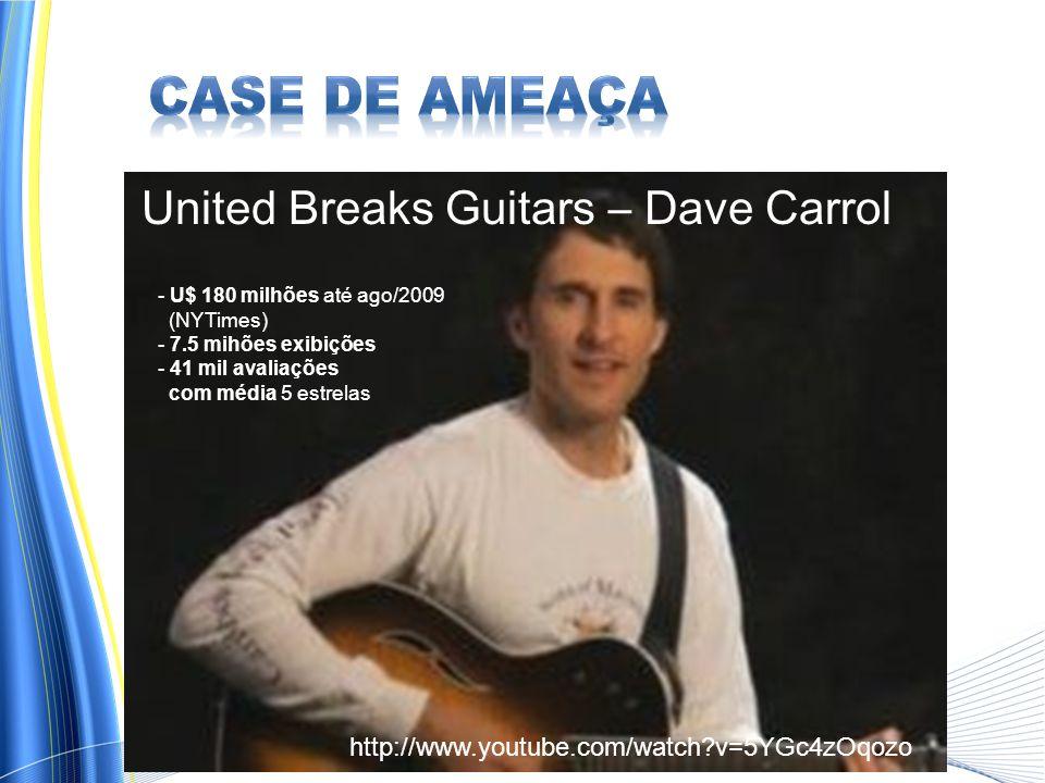 Case de Ameaça United Breaks Guitars – Dave Carrol