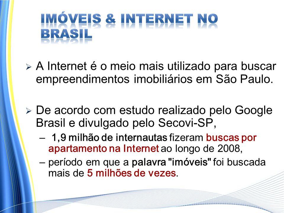 Imóveis & Internet no Brasil
