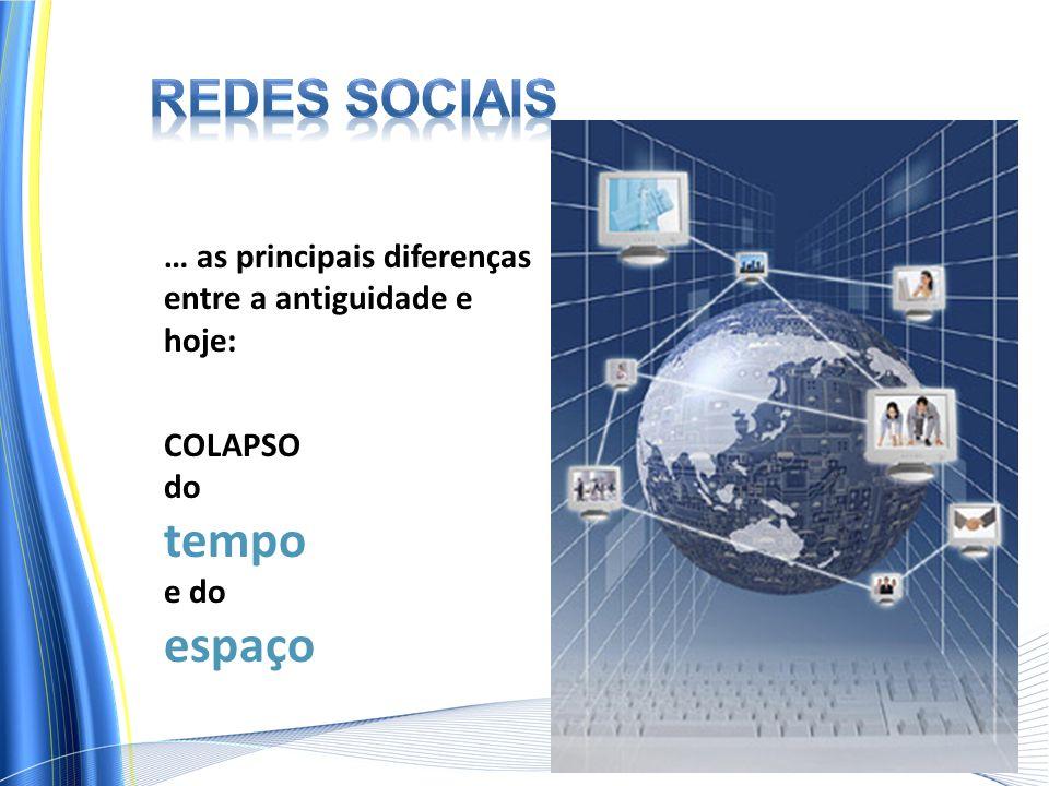 Redes sociais tempo espaço