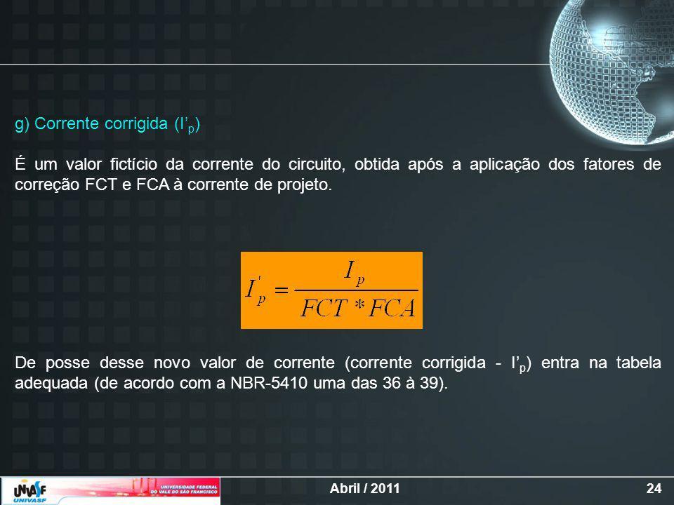 g) Corrente corrigida (I'p)