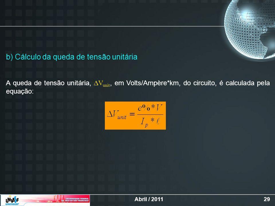 b) Cálculo da queda de tensão unitária