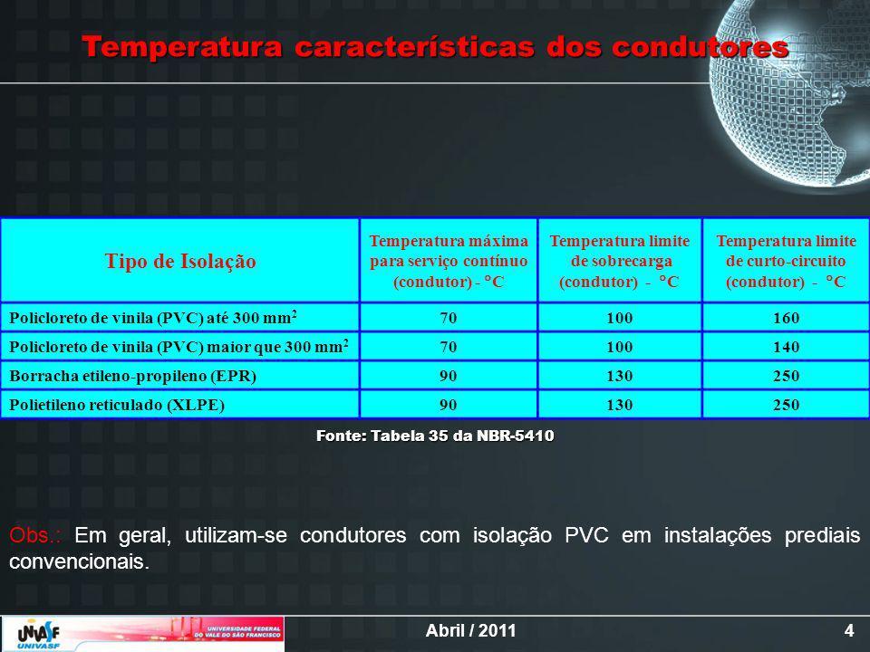 Temperatura características dos condutores