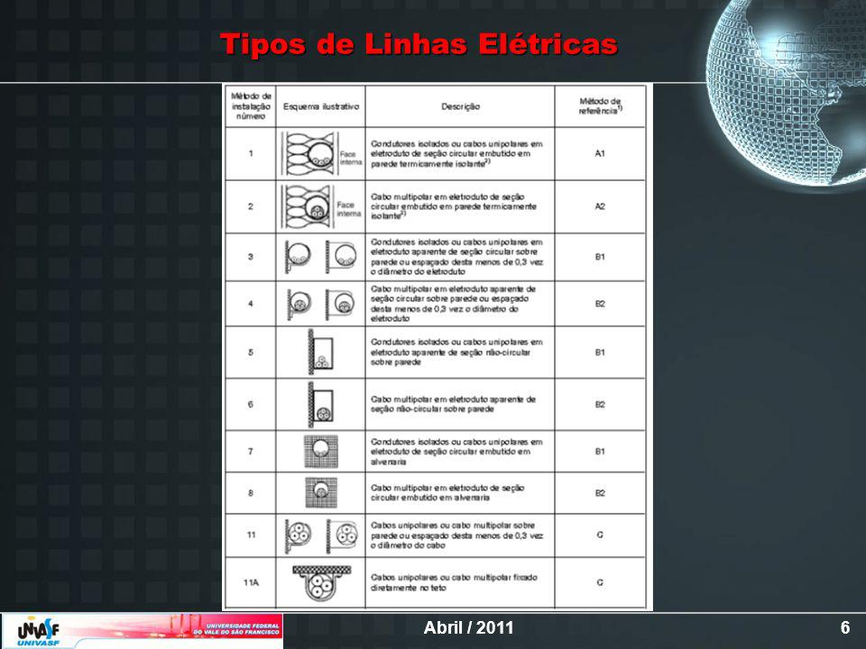Tipos de Linhas Elétricas