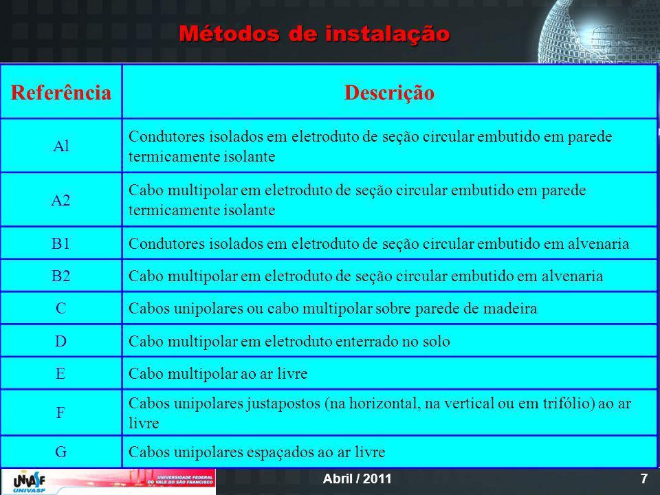 Métodos de instalação Referência Descrição Al