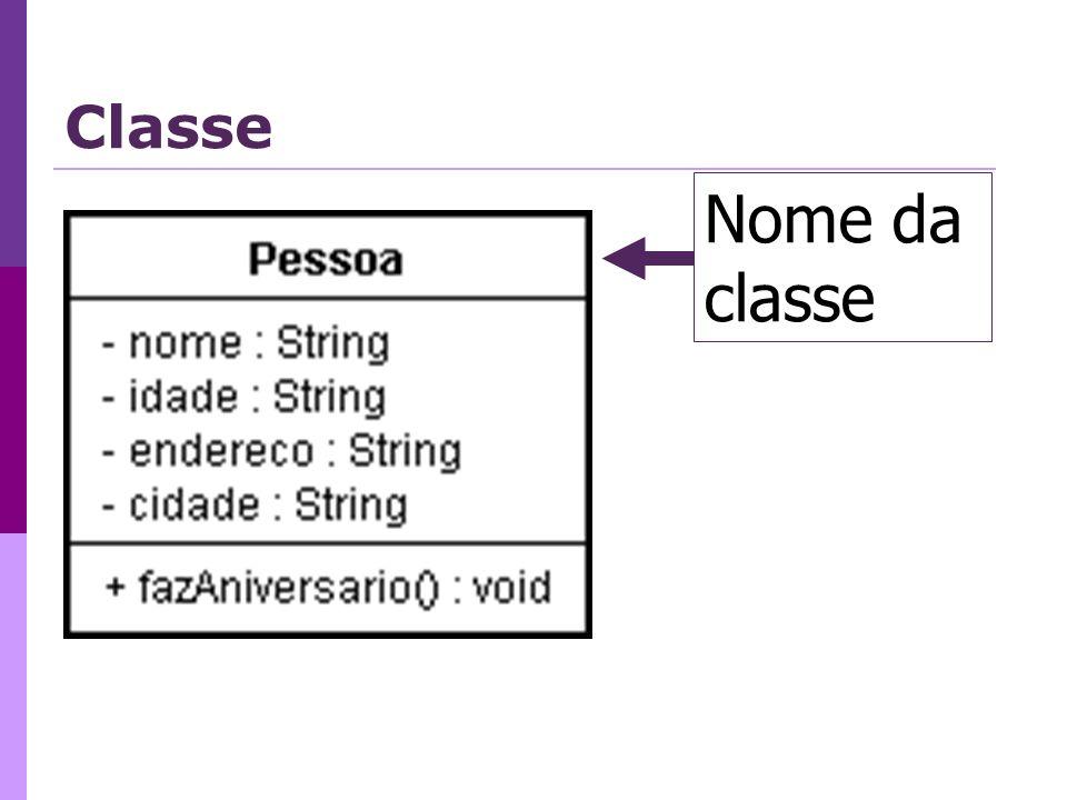 Classe Nome da classe