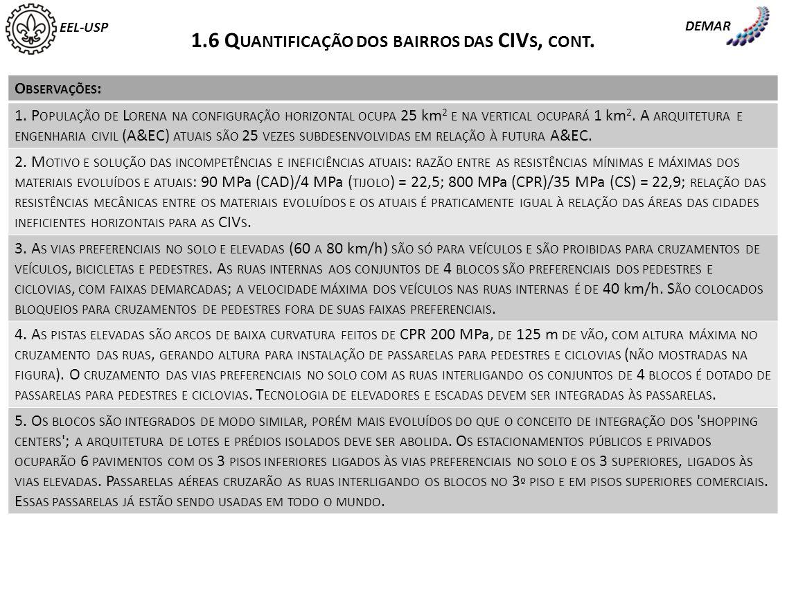 1.6 Quantificação dos bairros das CIVs, cont.