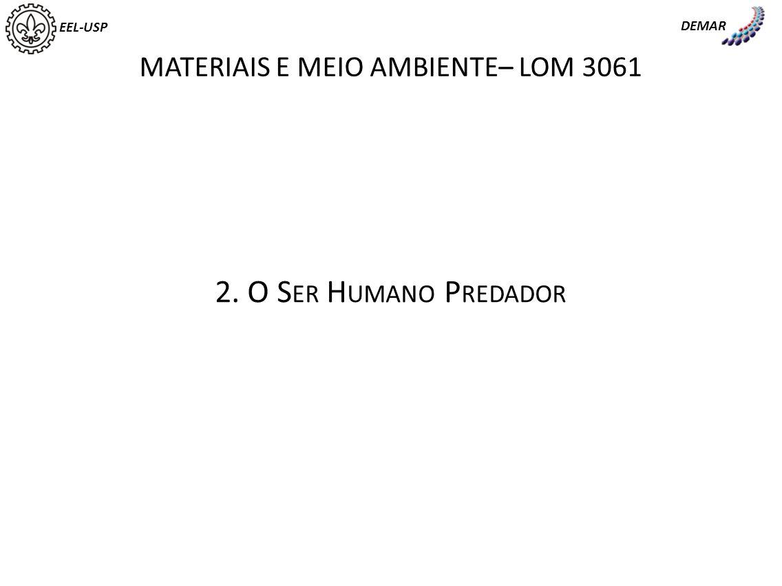MATERIAIS E MEIO AMBIENTE– LOM 3061