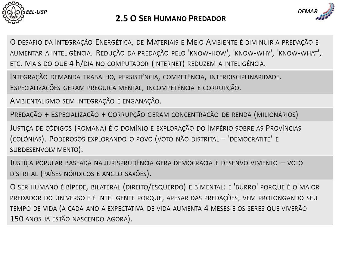 DEMAR EEL-USP. 2.5 O Ser Humano Predador.