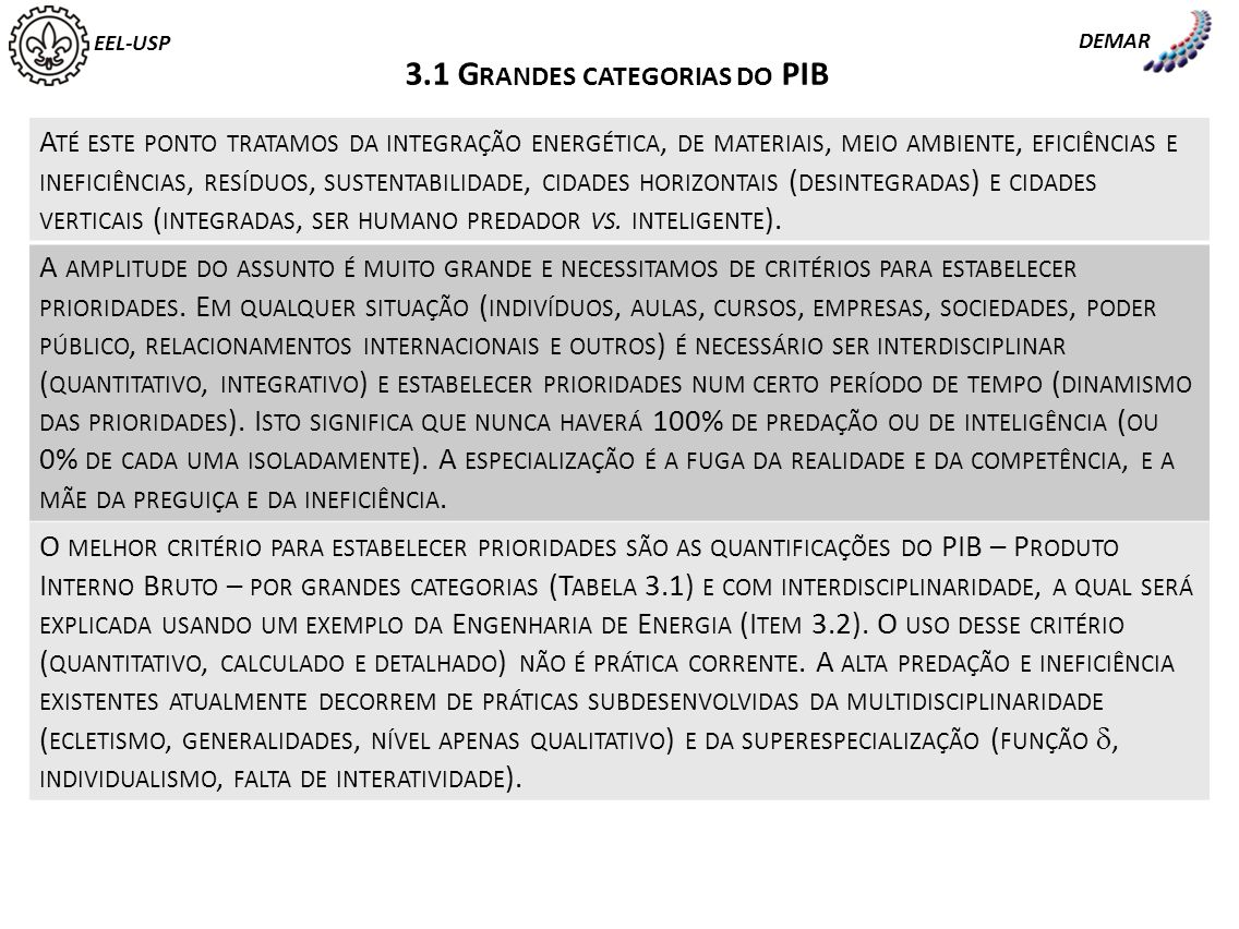 3.1 Grandes categorias do PIB