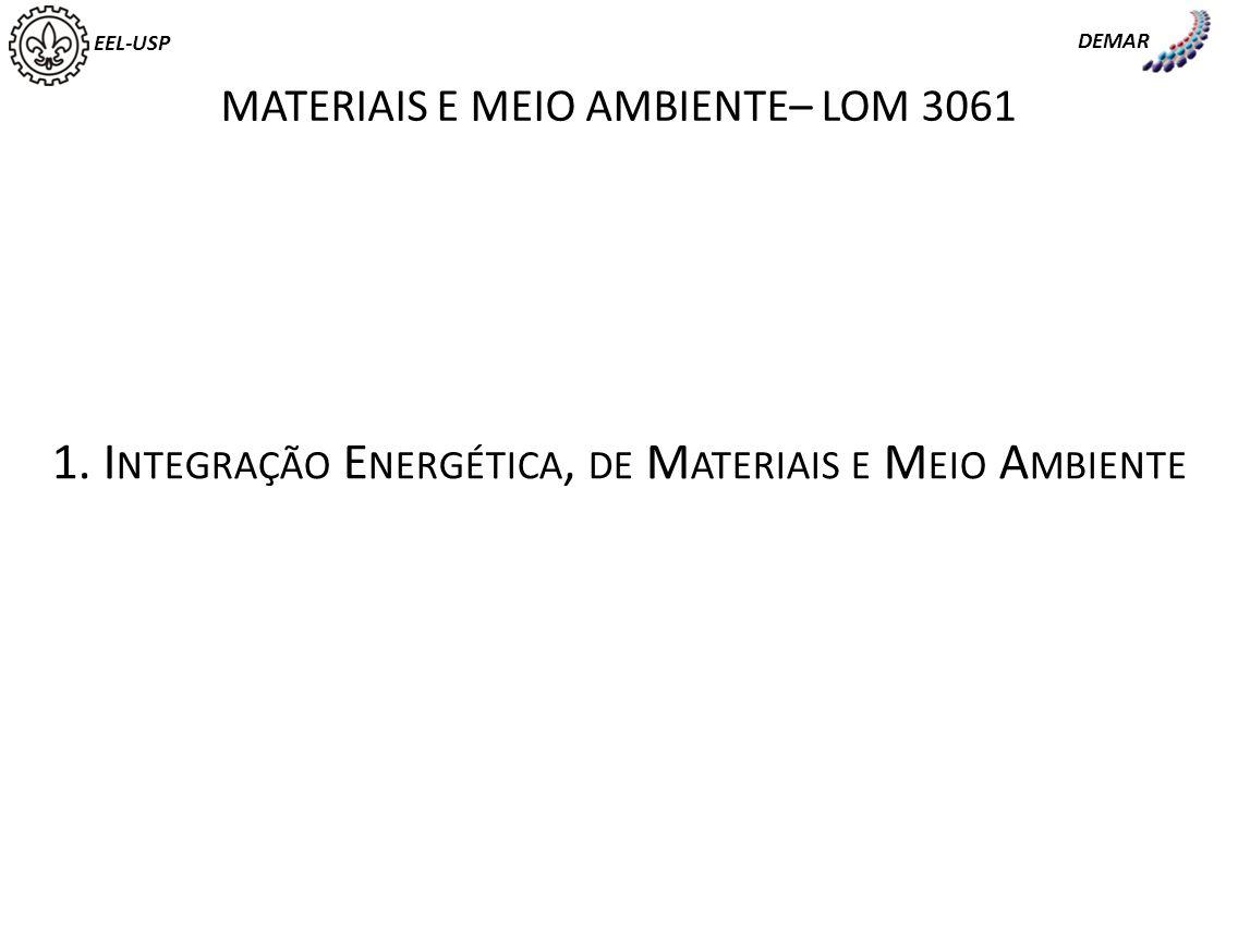 1. Integração Energética, de Materiais e Meio Ambiente