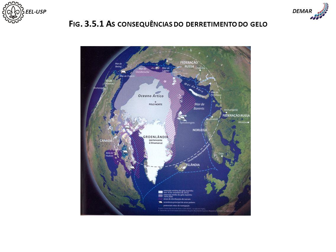 Fig. 3.5.1 As consequências do derretimento do gelo