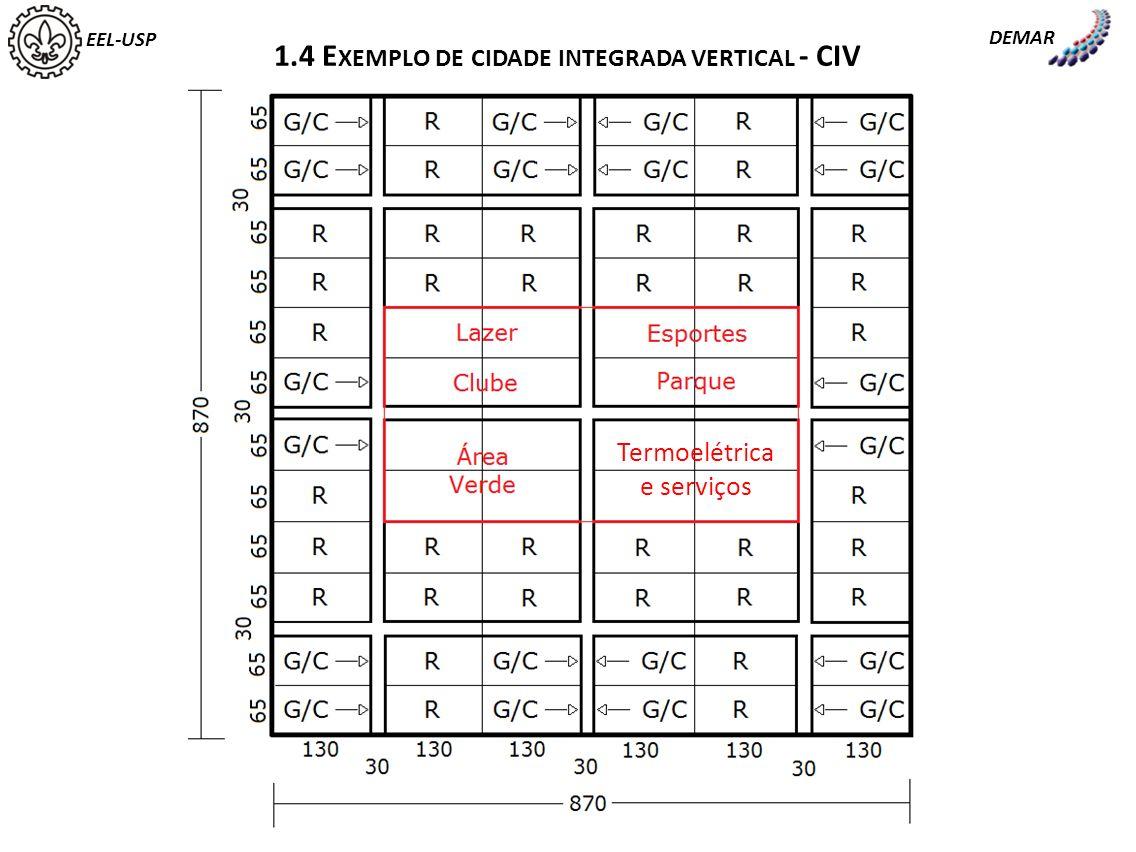 1.4 Exemplo de cidade integrada vertical - CIV