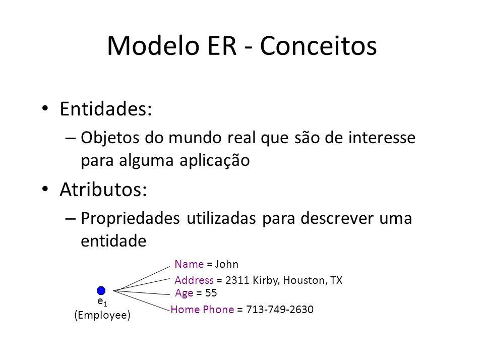 Modelo ER - Conceitos Entidades: Atributos: