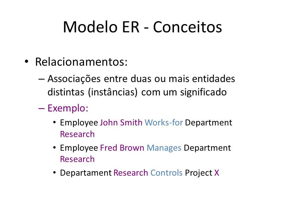 Modelo ER - Conceitos Relacionamentos:
